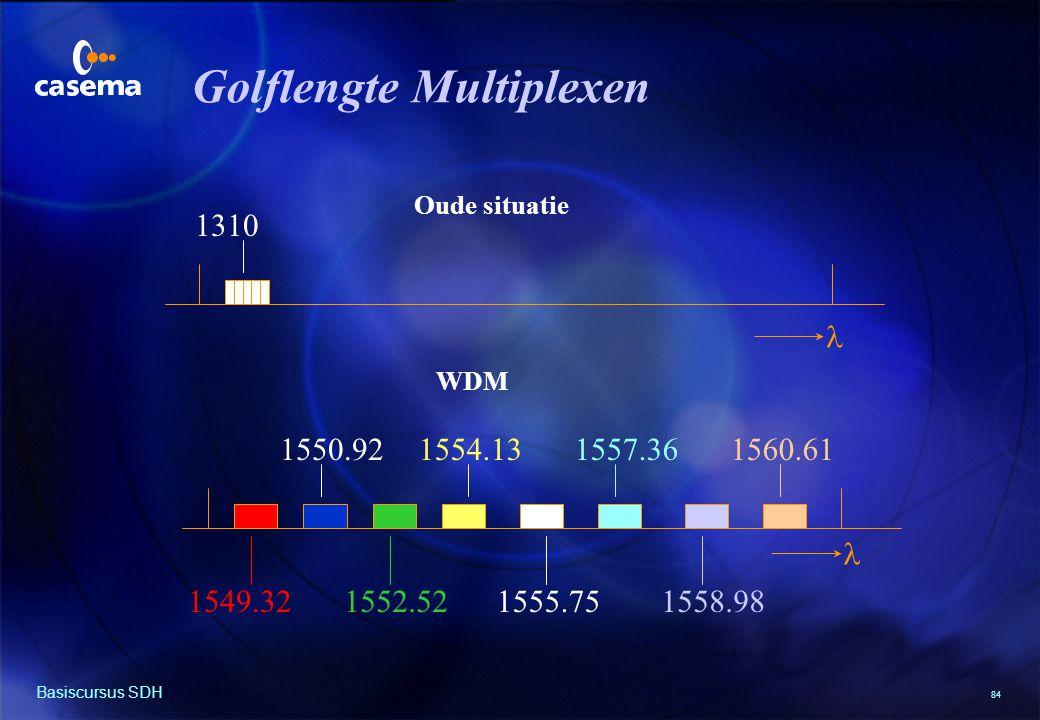 84 Basiscursus SDH Oude situatie WDM Golflengte Multiplexen 1549.32 1550.92 1552.52 1554.13 1555.75 1557.36 1558.98 1560.61 1310