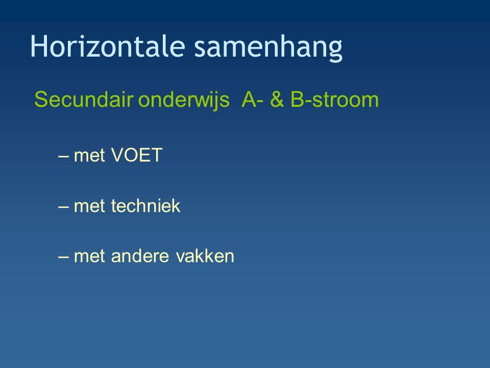 Horizontale samenhang Secundair onderwijs A- & B-stroom –met VOET –met techniek –met andere vakken