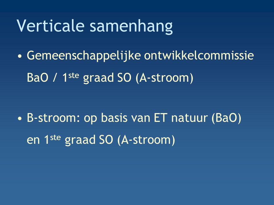 Verticale samenhang Gemeenschappelijke ontwikkelcommissie BaO / 1 ste graad SO (A-stroom) B-stroom: op basis van ET natuur (BaO) en 1 ste graad SO (A-