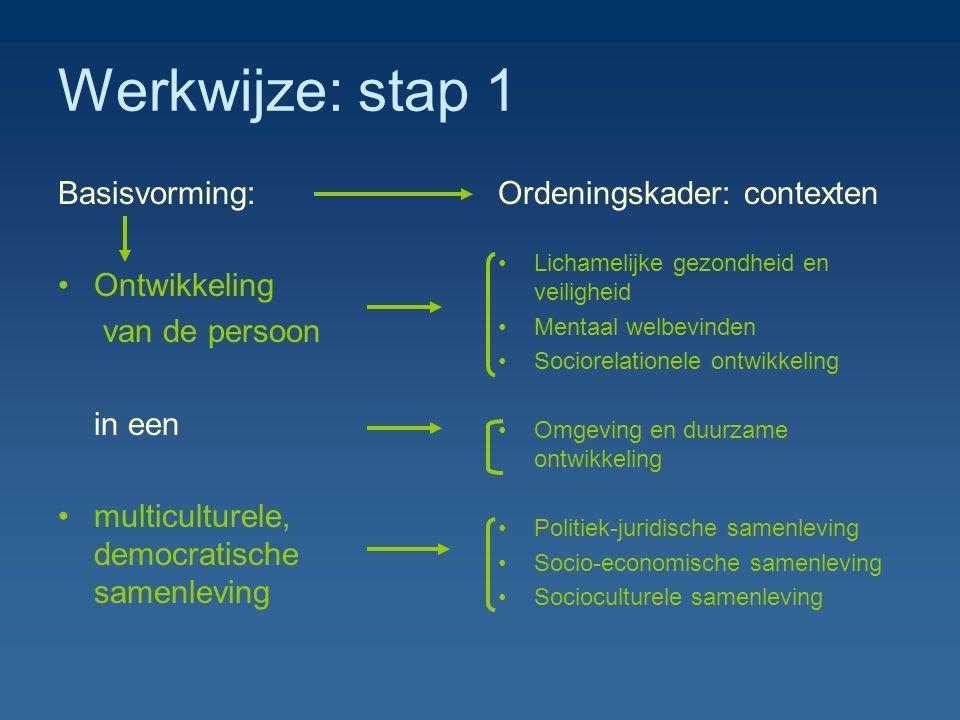 Werkwijze: stap 1 Basisvorming: Ontwikkeling van de persoon in een multiculturele, democratische samenleving Ordeningskader: contexten Lichamelijke ge