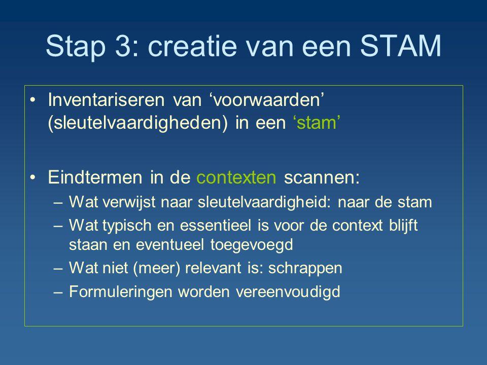 Stap 3: creatie van een STAM Inventariseren van 'voorwaarden' (sleutelvaardigheden) in een 'stam' Eindtermen in de contexten scannen: –Wat verwijst naar sleutelvaardigheid: naar de stam –Wat typisch en essentieel is voor de context blijft staan en eventueel toegevoegd –Wat niet (meer) relevant is: schrappen –Formuleringen worden vereenvoudigd