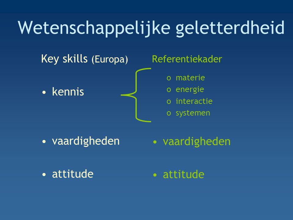 Wetenschappelijke geletterdheid Key skills (Europa) kennis vaardigheden attitude Referentiekader omaterie oenergie ointeractie osystemen vaardigheden