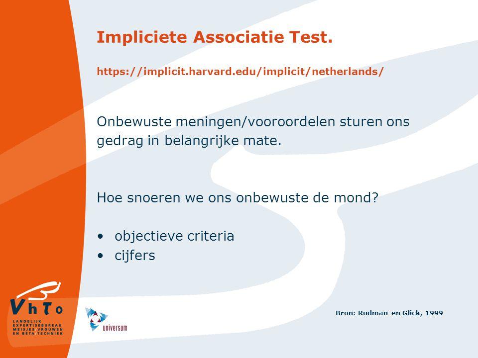 Impliciete Associatie Test. https://implicit.harvard.edu/implicit/netherlands/ Onbewuste meningen/vooroordelen sturen ons gedrag in belangrijke mate.