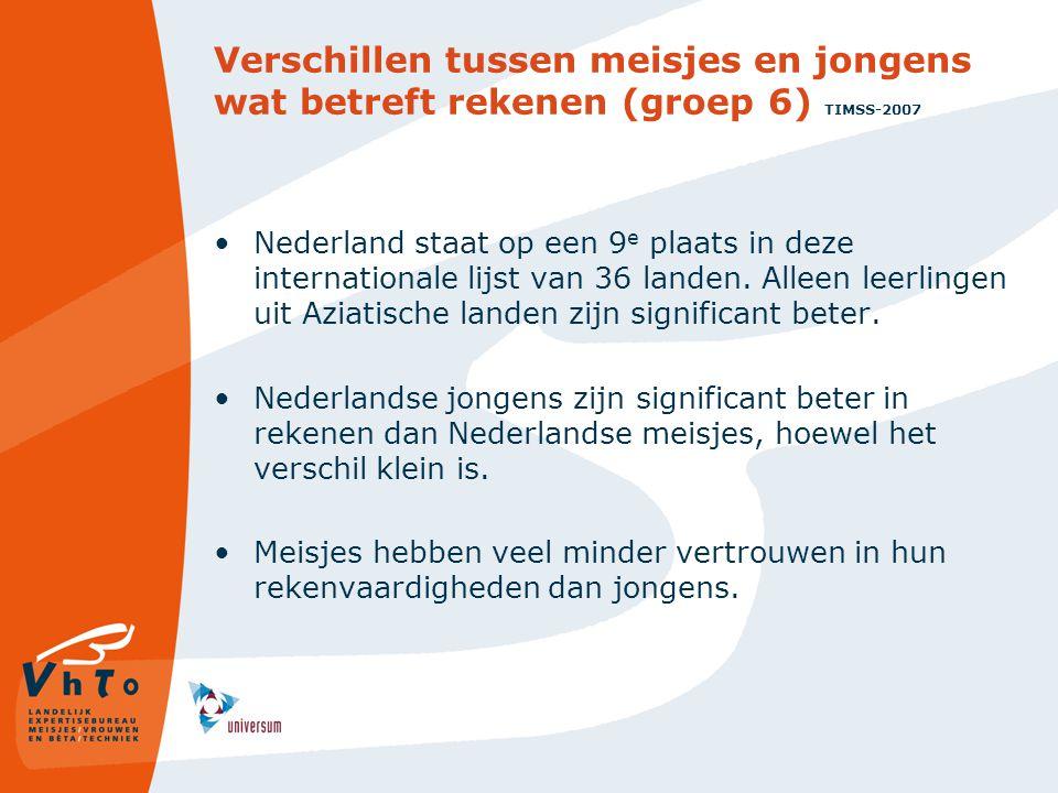 Verschillen tussen meisjes en jongens wat betreft rekenen (groep 6) TIMSS-2007 Nederland staat op een 9 e plaats in deze internationale lijst van 36 l