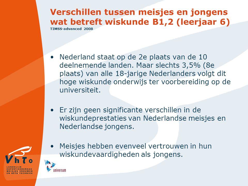 Verschillen tussen meisjes en jongens wat betreft wiskunde B1,2 (leerjaar 6) TIMSS-advanced 2008 Nederland staat op de 2e plaats van de 10 deelnemende