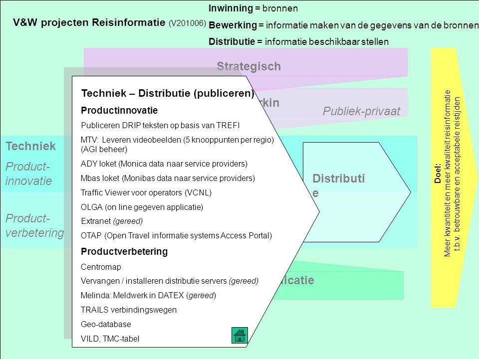 V&W projecten Reisinformatie (V201006) Strategisch Samenwerkin g Inwinning Distributi e Bewerking Gebruiker en communicatie Product- verbetering Techniek Product- innovatie Doel: Meer kwantiteit en meer kwaliteit reisinformatie t.b.v.