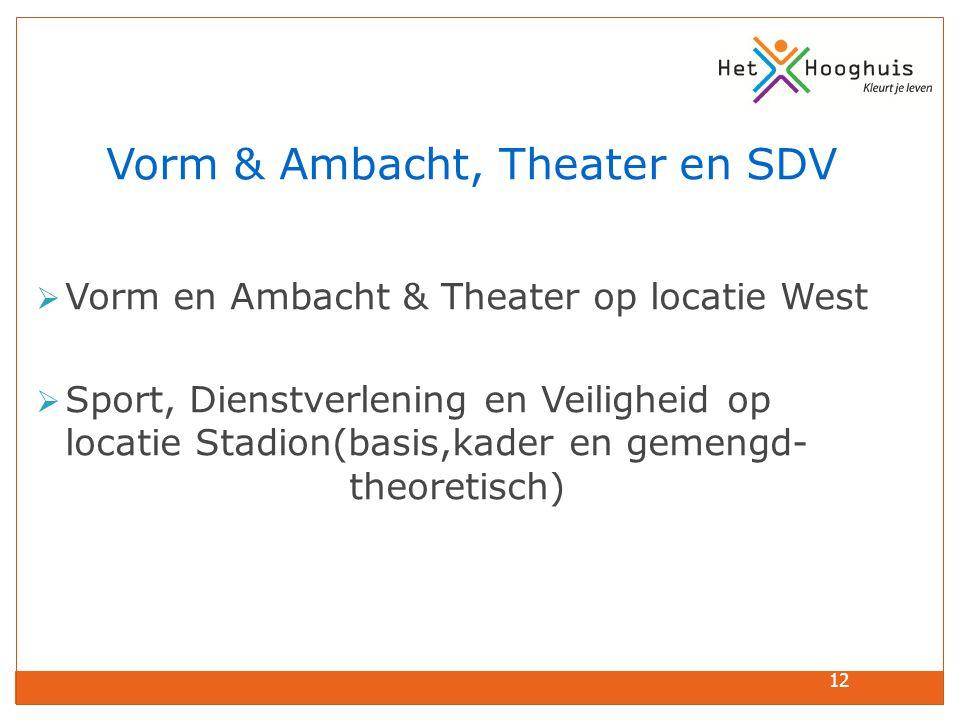 12 Vorm & Ambacht, Theater en SDV  Vorm en Ambacht & Theater op locatie West  Sport, Dienstverlening en Veiligheid op locatie Stadion(basis,kader en gemengd- theoretisch)