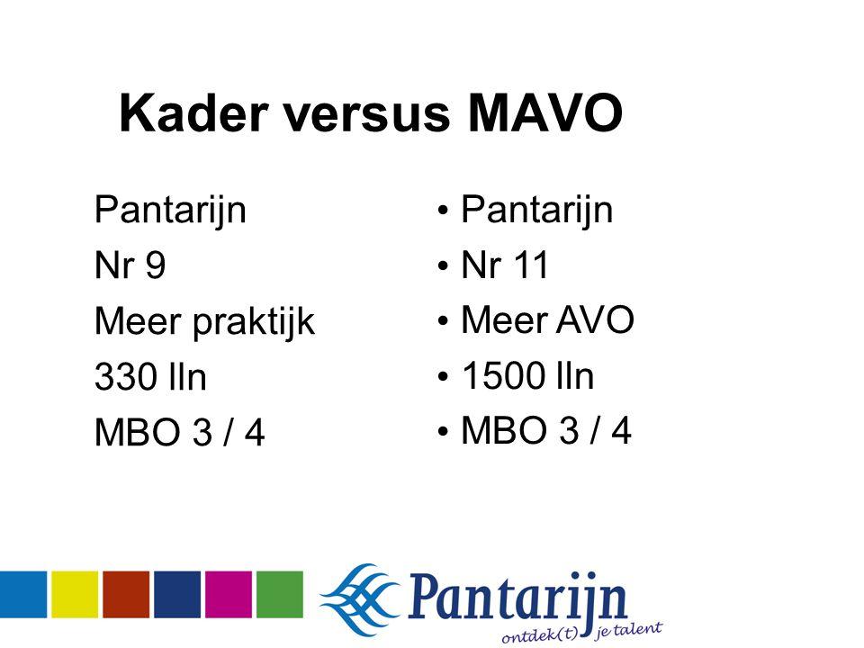 Kader versus MAVO Pantarijn Nr 9 Meer praktijk 330 lln MBO 3 / 4 Pantarijn Nr 11 Meer AVO 1500 lln MBO 3 / 4
