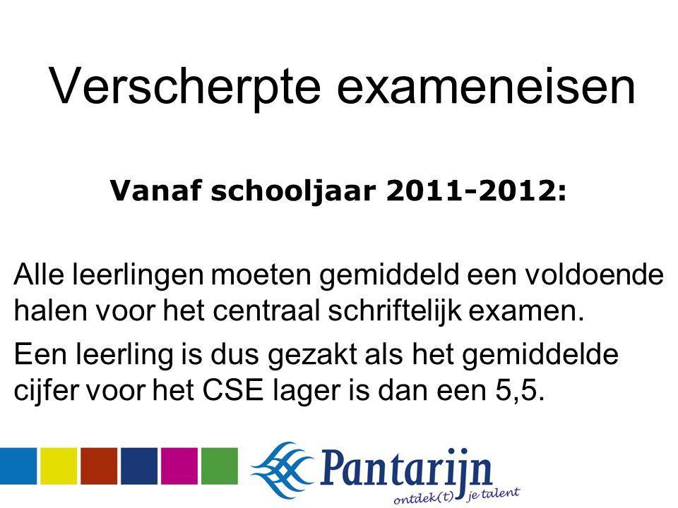 Verscherpte exameneisen Vanaf schooljaar 2011-2012: Alle leerlingen moeten gemiddeld een voldoende halen voor het centraal schriftelijk examen.