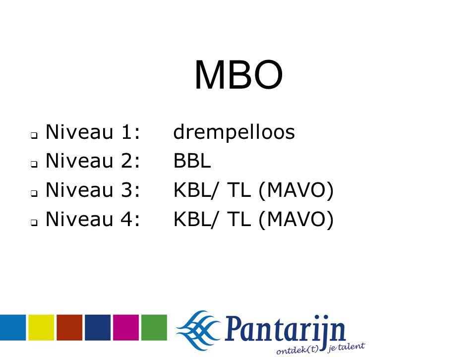 MBO  Niveau 1:drempelloos  Niveau 2: BBL  Niveau 3: KBL/ TL (MAVO)  Niveau 4:KBL/ TL (MAVO)