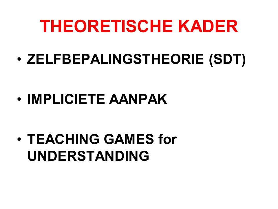 THEORETISCHE KADER ZELFBEPALINGSTHEORIE (SDT) IMPLICIETE AANPAK TEACHING GAMES for UNDERSTANDING