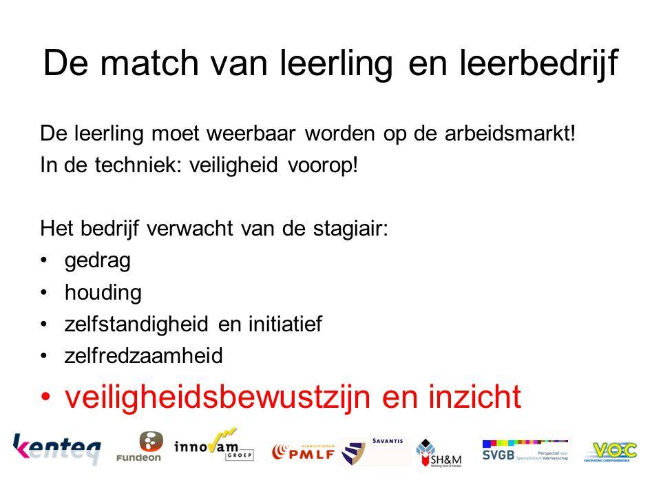 De match van leerling en leerbedrijf De leerling moet weerbaar worden op de arbeidsmarkt! In de techniek: veiligheid voorop! Het bedrijf verwacht van