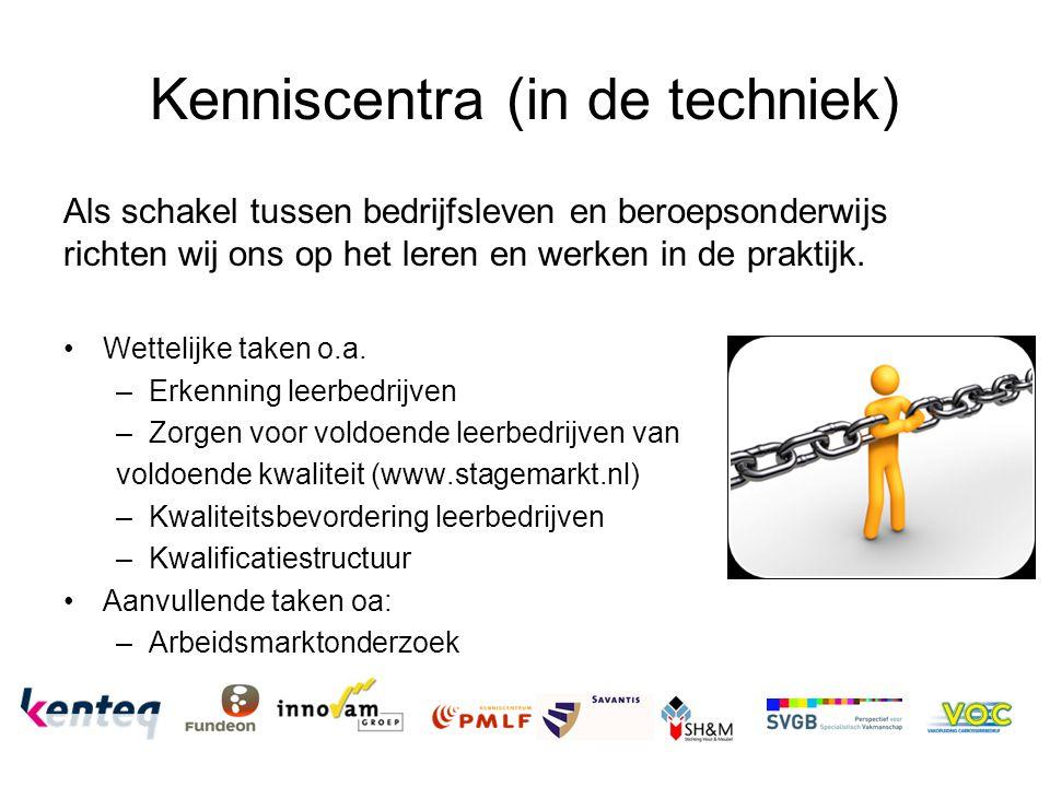Kenniscentra (in de techniek) Als schakel tussen bedrijfsleven en beroepsonderwijs richten wij ons op het leren en werken in de praktijk. Wettelijke t