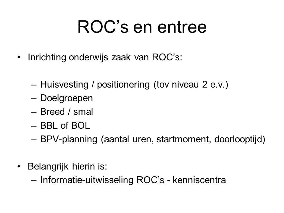 ROC's en entree Inrichting onderwijs zaak van ROC's: –Huisvesting / positionering (tov niveau 2 e.v.) –Doelgroepen –Breed / smal –BBL of BOL –BPV-planning (aantal uren, startmoment, doorlooptijd) Belangrijk hierin is: –Informatie-uitwisseling ROC's - kenniscentra