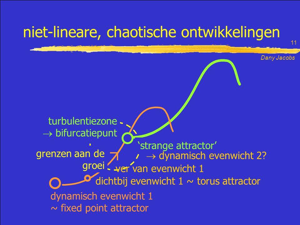 Dany Jacobs 11 niet-lineare, chaotische ontwikkelingen dynamisch evenwicht 1 ~ fixed point attractor 'strange attractor' ver van evenwicht 1 grenzen aan de groei turbulentiezone  bifurcatiepunt dichtbij evenwicht 1 ~ torus attractor  dynamisch evenwicht 2