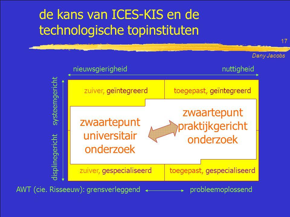 Dany Jacobs 17 de kans van ICES-KIS en de technologische topinstituten nieuwsgierigheid nuttigheid AWT (cie. Risseeuw): grensverleggend probleemoploss
