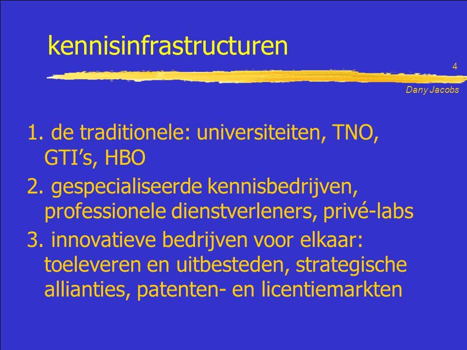 Dany Jacobs 4 kennisinfrastructuren 1. de traditionele: universiteiten, TNO, GTI's, HBO 2.