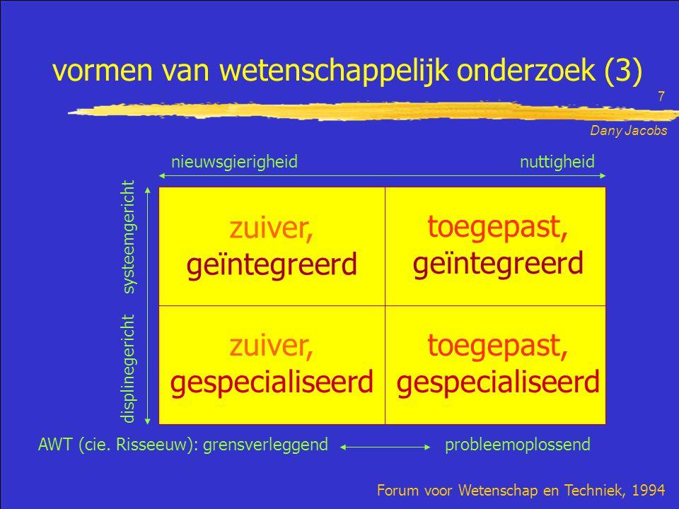 Dany Jacobs 7 vormen van wetenschappelijk onderzoek (3) Forum voor Wetenschap en Techniek, 1994 nieuwsgierigheid nuttigheid AWT (cie.
