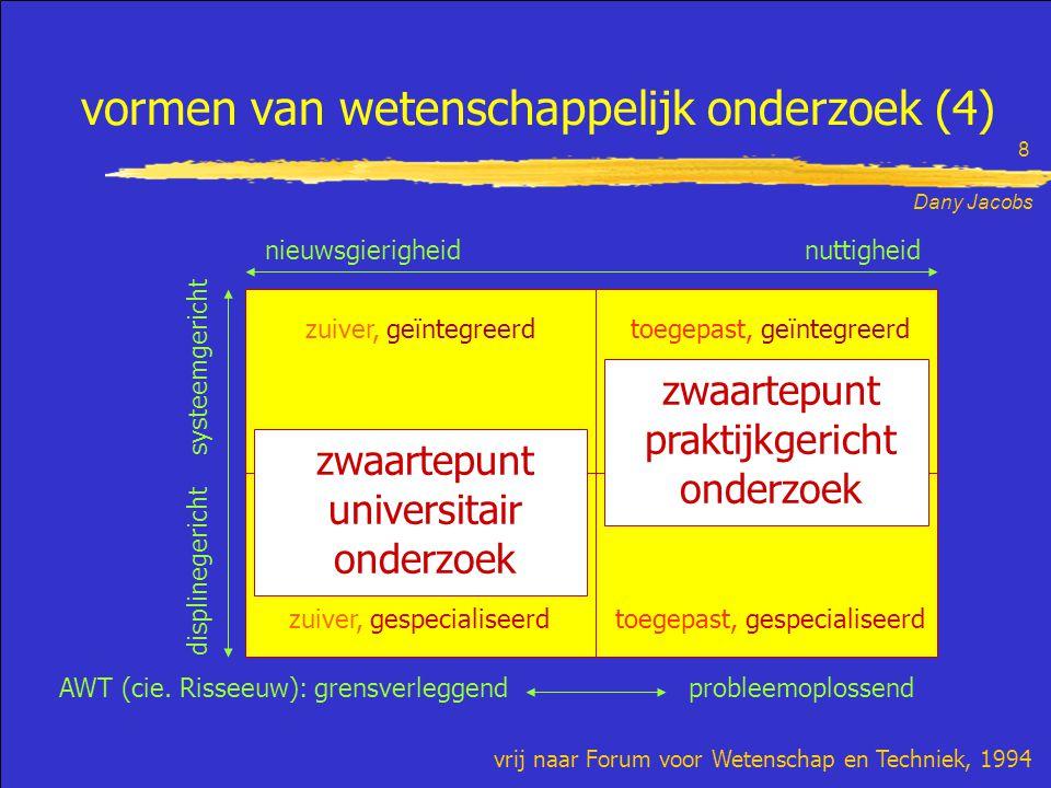 Dany Jacobs 8 vormen van wetenschappelijk onderzoek (4) vrij naar Forum voor Wetenschap en Techniek, 1994 nieuwsgierigheid nuttigheid AWT (cie. Rissee