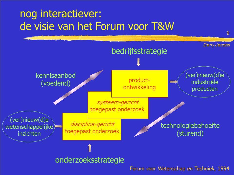 Dany Jacobs 9 nog interactiever: de visie van het Forum voor T&W onderzoeksstrategie bedrijfsstrategie kennisaanbod (voedend) technologiebehoefte (stu