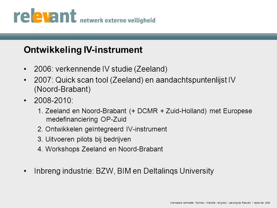 Ontwikkeling IV-instrument 2006: verkennende IV studie (Zeeland) 2007: Quick scan tool (Zeeland) en aandachtspuntenlijst IV (Noord-Brabant) 2008-2010:
