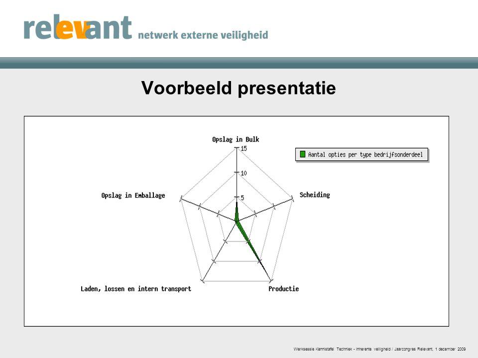Voorbeeld presentatie Werksessie Kennistafel Techniek - Inherente veiligheid / Jaarcongres Relevant, 1 december 2009