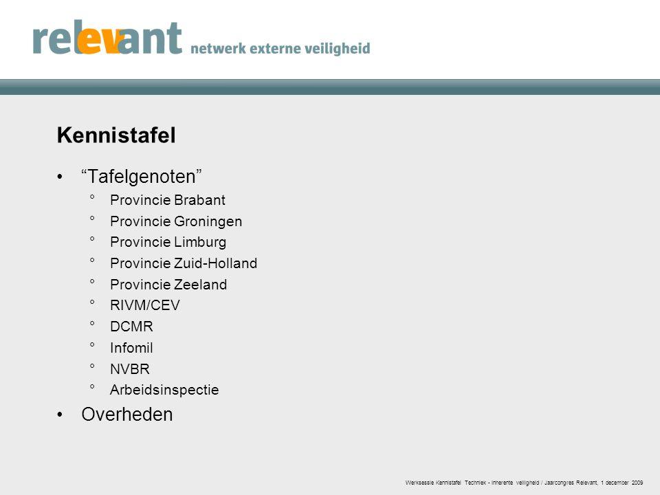 "Kennistafel ""Tafelgenoten"" °Provincie Brabant °Provincie Groningen °Provincie Limburg °Provincie Zuid-Holland °Provincie Zeeland °RIVM/CEV °DCMR °Info"