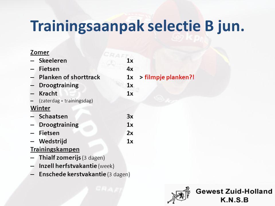 Trainingsaanpak selectie B jun. Zomer – Skeeleren1x – Fietsen4x – Planken of shorttrack1x > filmpje planken?! – Droogtraining1x – Kracht1x – (zaterdag
