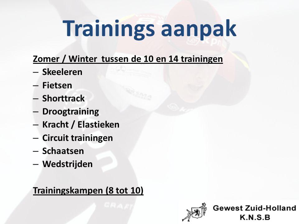 Trainings aanpak Zomer / Winter tussen de 10 en 14 trainingen – Skeeleren – Fietsen – Shorttrack – Droogtraining – Kracht / Elastieken – Circuit trainingen – Schaatsen – Wedstrijden Trainingskampen (8 tot 10)