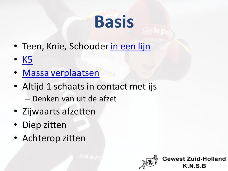 Basis Teen, Knie, Schouder in een lijnin een lijn K5 Massa verplaatsen Altijd 1 schaats in contact met ijs – Denken van uit de afzet Zijwaarts afzette