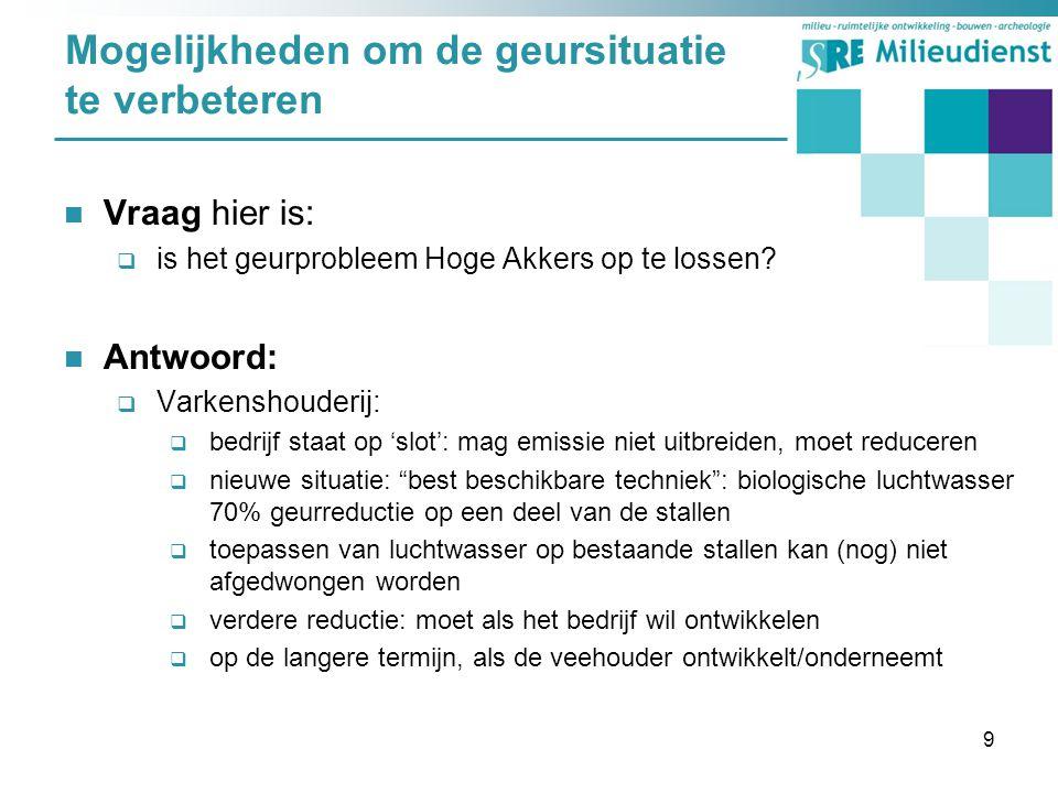 Mogelijkheden om de geursituatie te verbeteren 9 Vraag hier is:  is het geurprobleem Hoge Akkers op te lossen? Antwoord:  Varkenshouderij:  bedrijf