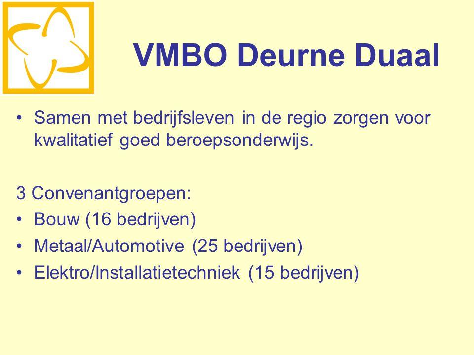 VMBO Deurne Duaal Samen met bedrijfsleven in de regio zorgen voor kwalitatief goed beroepsonderwijs. 3 Convenantgroepen: Bouw (16 bedrijven) Metaal/Au