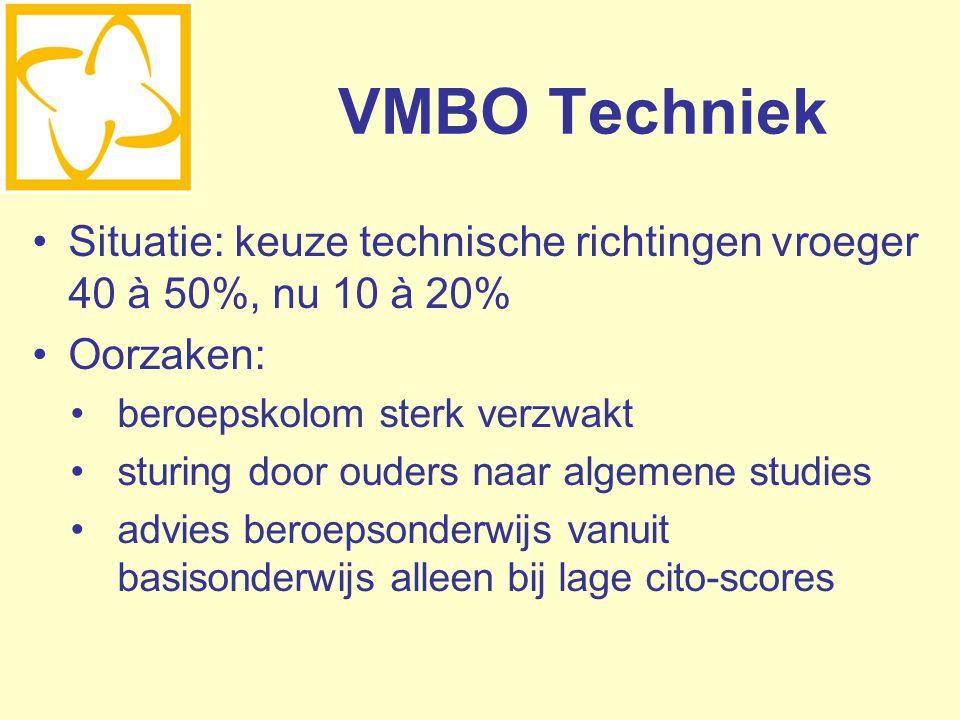 VMBO Techniek Situatie: keuze technische richtingen vroeger 40 à 50%, nu 10 à 20% Oorzaken: beroepskolom sterk verzwakt sturing door ouders naar algem