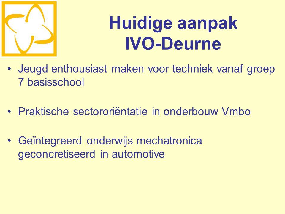 Huidige aanpak IVO-Deurne Jeugd enthousiast maken voor techniek vanaf groep 7 basisschool Praktische sectororiëntatie in onderbouw Vmbo Geïntegreerd o