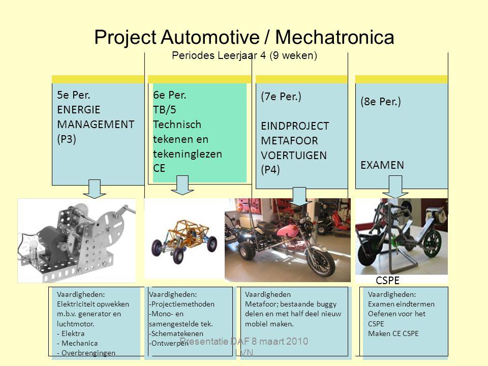 Project Automotive / Mechatronica Periodes Leerjaar 4 (9 weken) 6e Per. TB/5 Technisch tekenen en tekeninglezen CE (7e Per.) EINDPROJECT METAFOOR VOER
