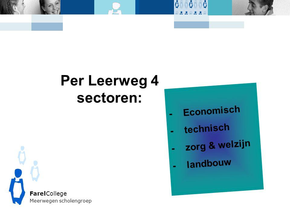 FarelCollege Meerwegen scholengroep Per Leerweg 4 sectoren: -Economisch -technisch -zorg & welzijn -landbouw