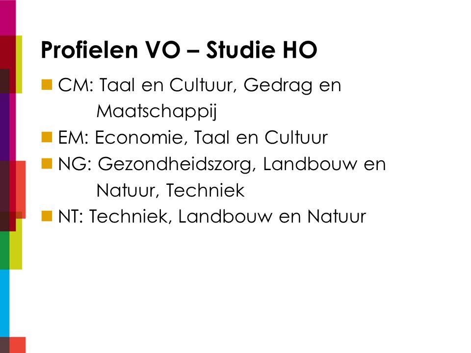 Profielen VO – Studie HO CM: Taal en Cultuur, Gedrag en Maatschappij EM: Economie, Taal en Cultuur NG: Gezondheidszorg, Landbouw en Natuur, Techniek NT: Techniek, Landbouw en Natuur