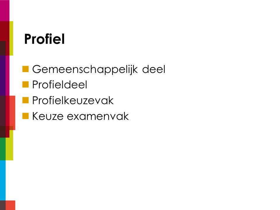 Profiel Gemeenschappelijk deel Profieldeel Profielkeuzevak Keuze examenvak