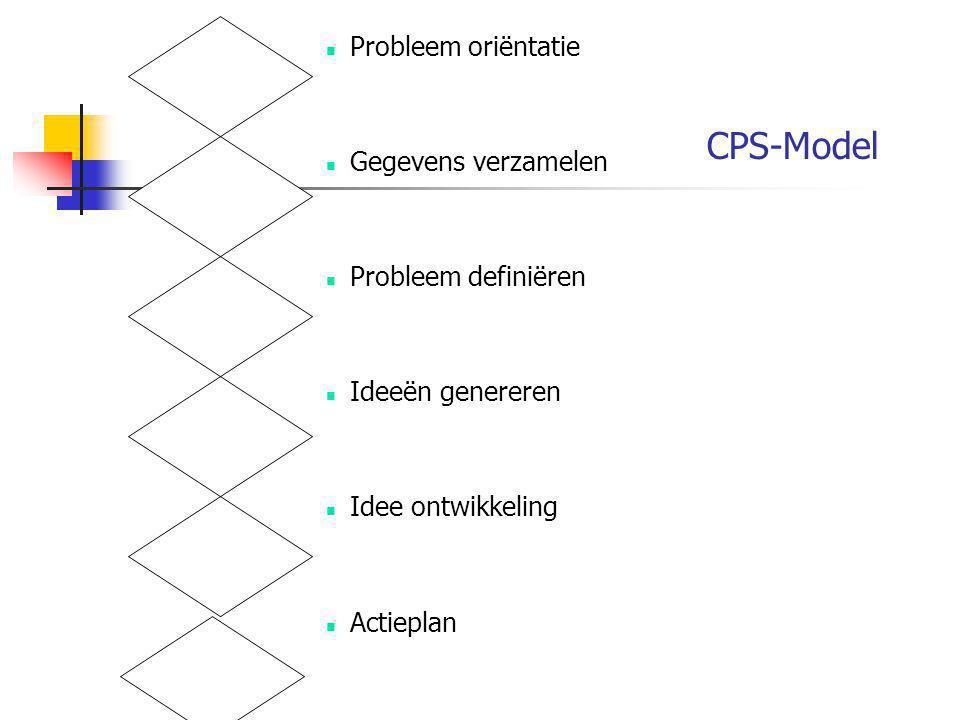 CPS-Model Probleem oriëntatie Gegevens verzamelen Probleem definiëren Ideeën genereren Idee ontwikkeling Actieplan