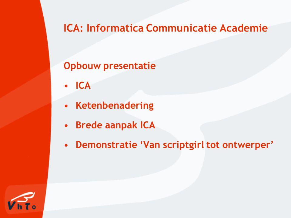 ICA: Informatica Communicatie Academie Opbouw presentatie ICA Ketenbenadering Brede aanpak ICA Demonstratie 'Van scriptgirl tot ontwerper'