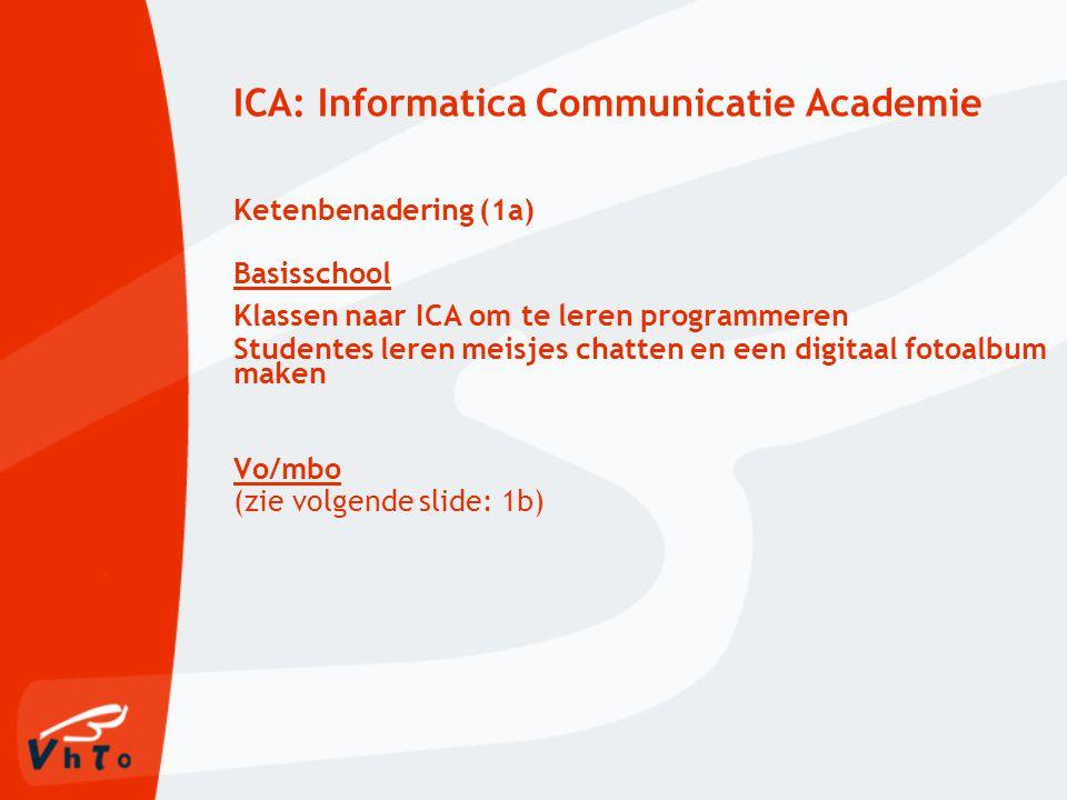 ICA: Informatica Communicatie Academie Ketenbenadering (1a) Basisschool Klassen naar ICA om te leren programmeren Studentes leren meisjes chatten en een digitaal fotoalbum maken Vo/mbo (zie volgende slide: 1b)