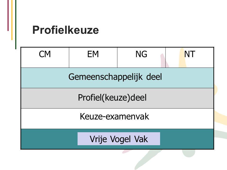 Profielkeuze CMEMNGNT Gemeenschappelijk deel Keuze-examenvak Profiel(keuze)deel Vrije Vogel Vak