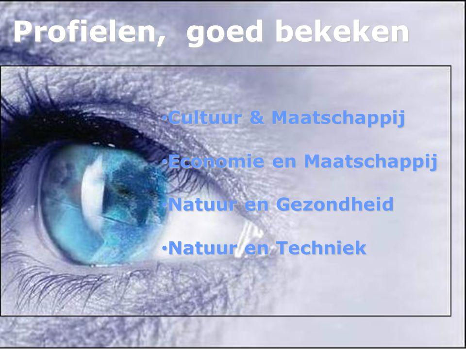 Cultuur & Maatschappij Cultuur & Maatschappij Economie en Maatschappij Economie en Maatschappij Natuur en Gezondheid Natuur en Gezondheid Natuur en Techniek Natuur en Techniek Profielen, goed bekeken
