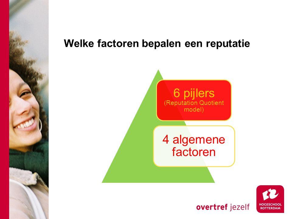 Welke factoren bepalen een reputatie 6 pijlers (Reputation Quotient model) 4 algemene factoren