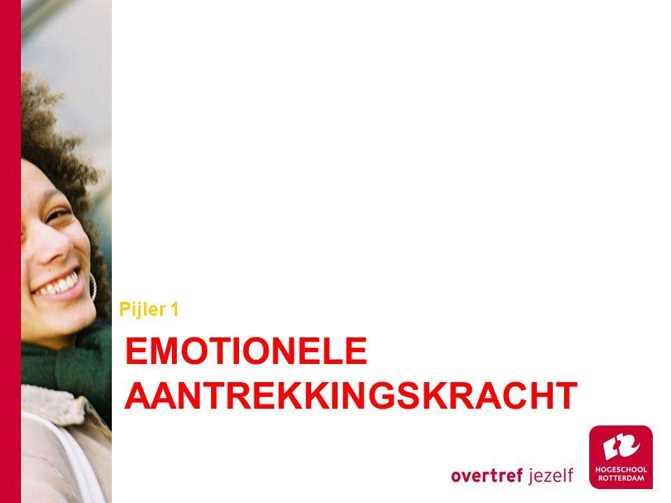 EMOTIONELE AANTREKKINGSKRACHT Pijler 1