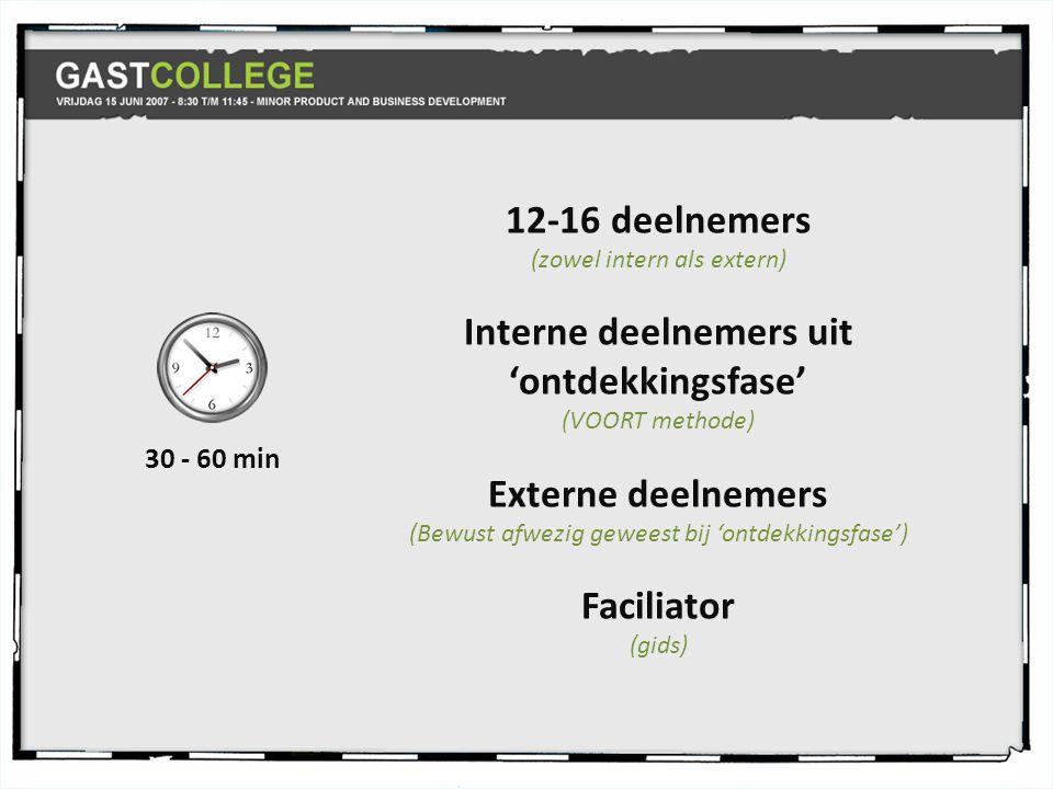12-16 deelnemers (zowel intern als extern) Interne deelnemers uit 'ontdekkingsfase' (VOORT methode) Externe deelnemers (Bewust afwezig geweest bij 'ontdekkingsfase') Faciliator (gids) 30 - 60 min