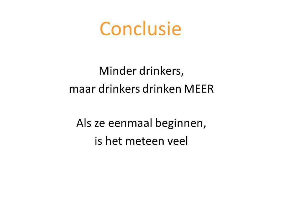 Minder drinkers, maar drinkers drinken MEER Als ze eenmaal beginnen, is het meteen veel Conclusie