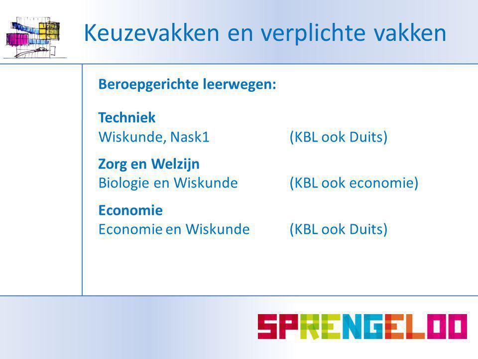 Keuzevakken en verplichte vakken Beroepgerichte leerwegen: Techniek Wiskunde, Nask1(KBL ook Duits) Zorg en Welzijn Biologie en Wiskunde (KBL ook economie) Economie Economie en Wiskunde (KBL ook Duits)
