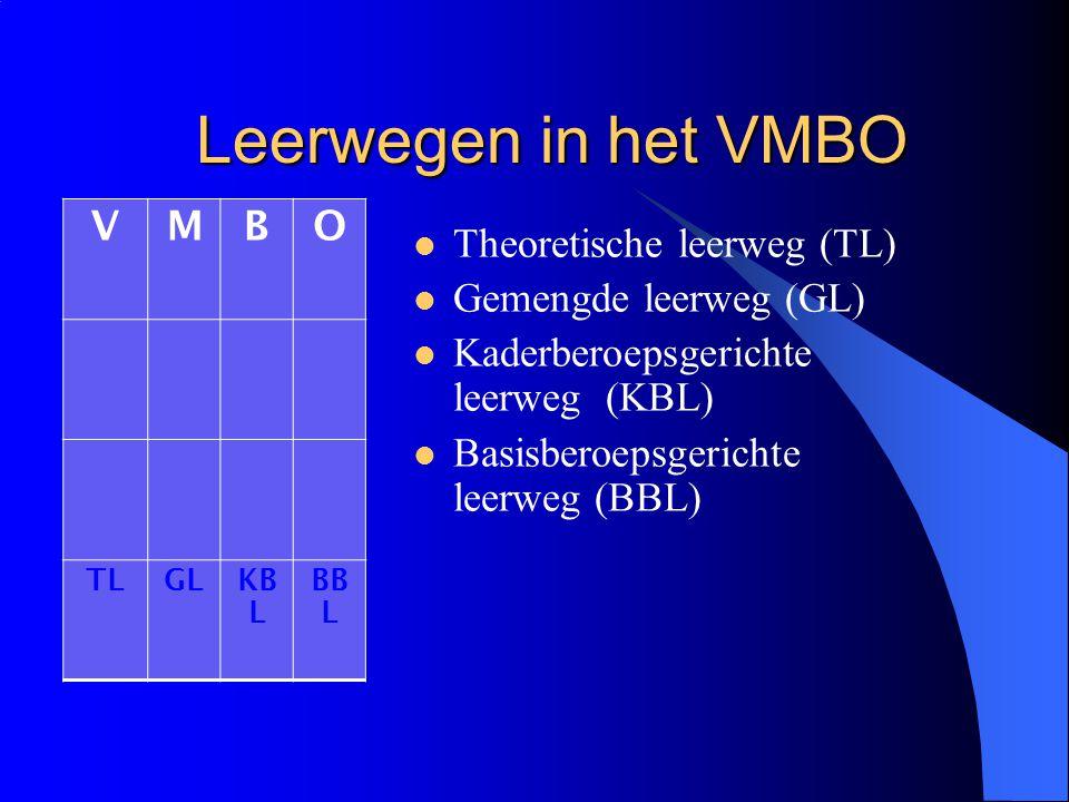Leerwegen in het VMBO Theoretische leerweg (TL) Gemengde leerweg (GL) Kaderberoepsgerichte leerweg (KBL) Basisberoepsgerichte leerweg (BBL) VMBO TLGLK