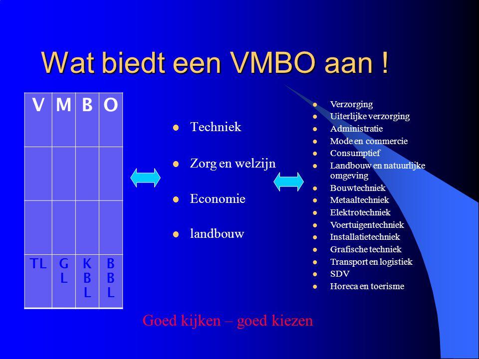Wat biedt een VMBO aan ! Verzorging Uiterlijke verzorging Administratie Mode en commercie Consumptief Landbouw en natuurlijke omgeving Bouwtechniek Me